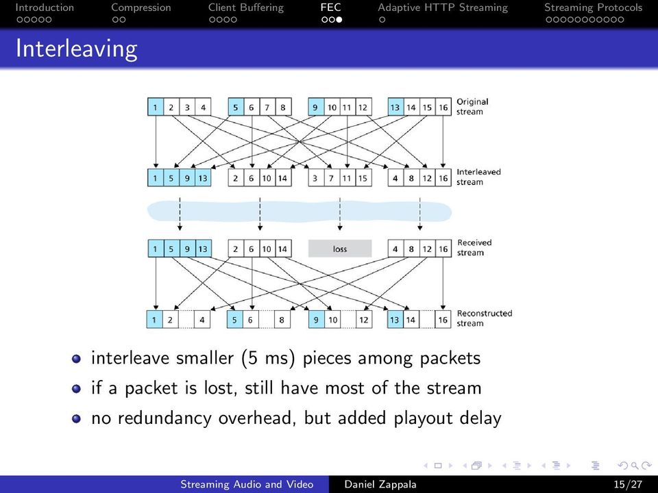 stream no redundancy overhead, but added playout