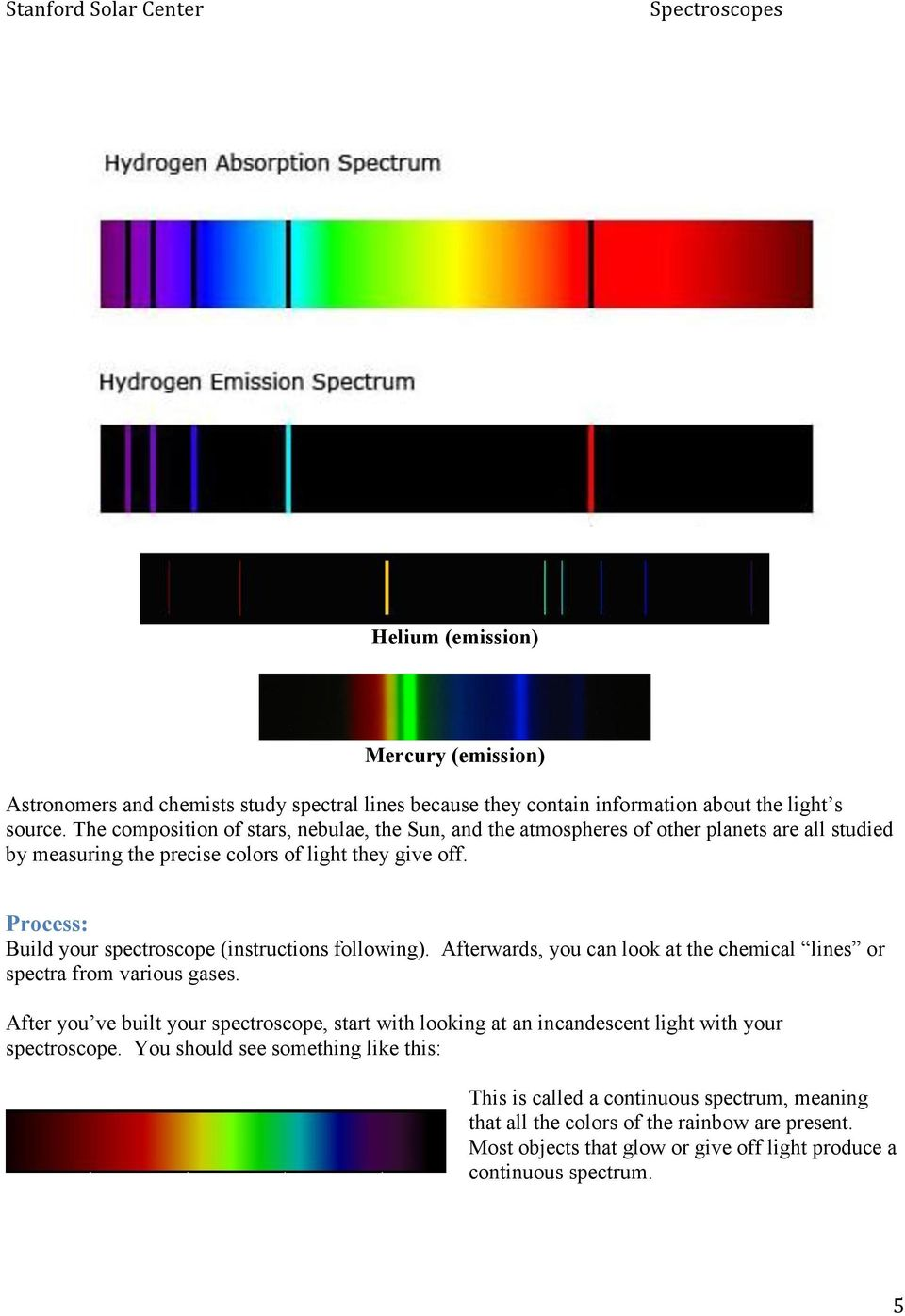 Process: Build your spectroscope (instructions following). Afterwards, you can look at the chemical lines or spectra from various gases.