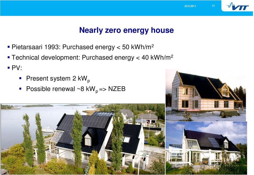 development: Purchased energy < 40 kwh/m 2 PV: