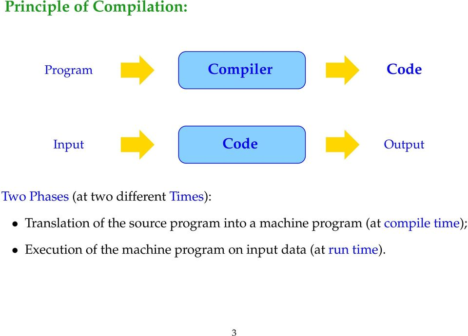 the source program into a machine program (at compile time);