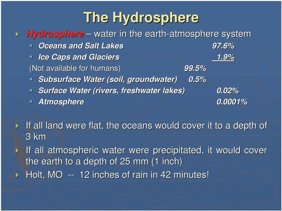5% Surface Water (rivers, freshwater lakes) 0.02% Atmosphere 0.