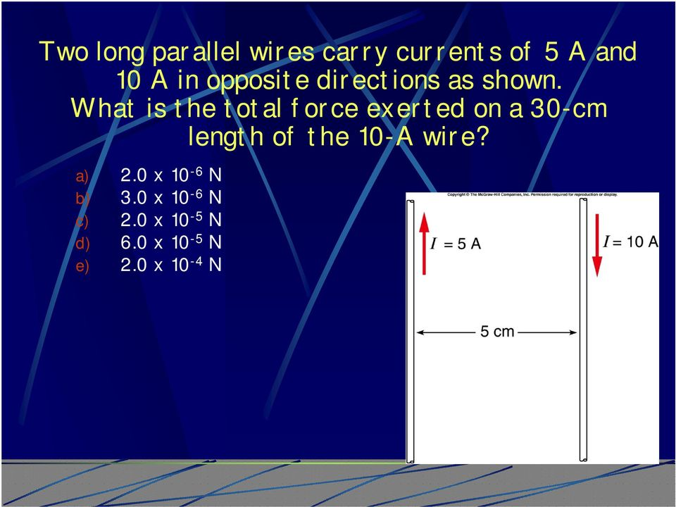 What is the total force exerted on a 30-cm length of the