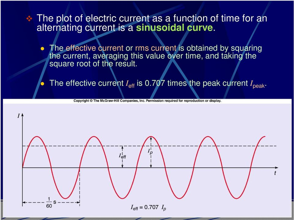 The effective current or rms current is obtained by squaring the current,