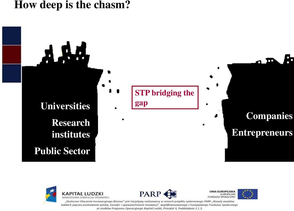 institutes Public Sector STP