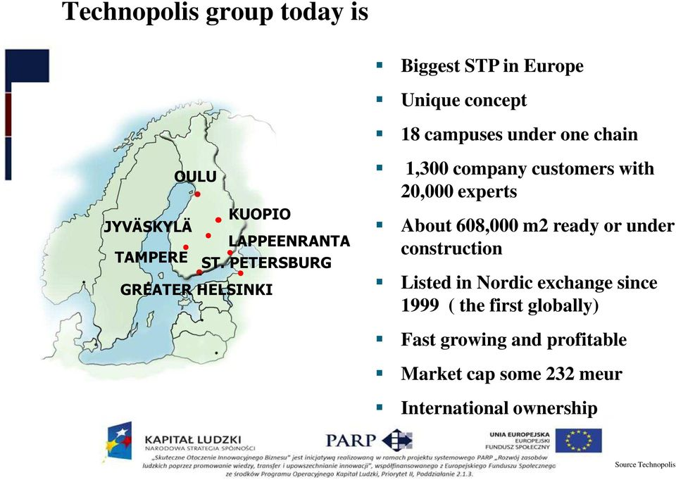 PETERSBURG GREATER HELSINKI 1,300 company customers with 20,000 experts About 608,000 m2 ready or