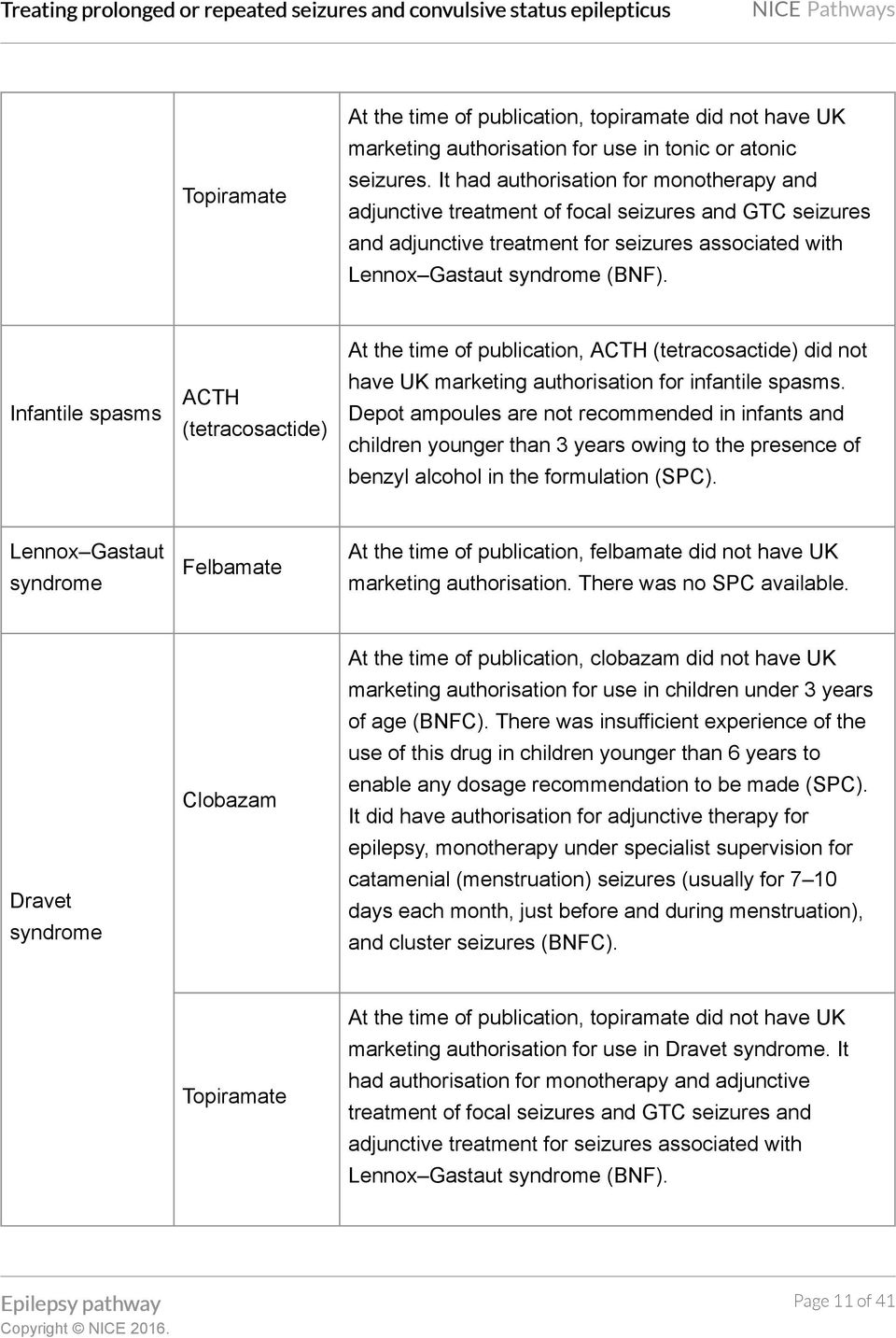 Infantile spasms ACTH (tetracosactide) At the time of publication, ACTH (tetracosactide) did not have UK marketing authorisation for infantile spasms.