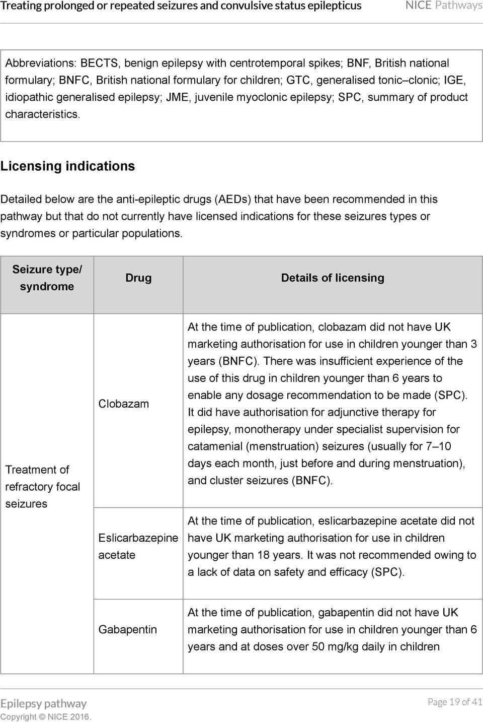Licensing indications Detailed below are the anti-epileptic drugs (AEDs) that have been recommended in this pathway but that do not currently have licensed indications for these seizures types or