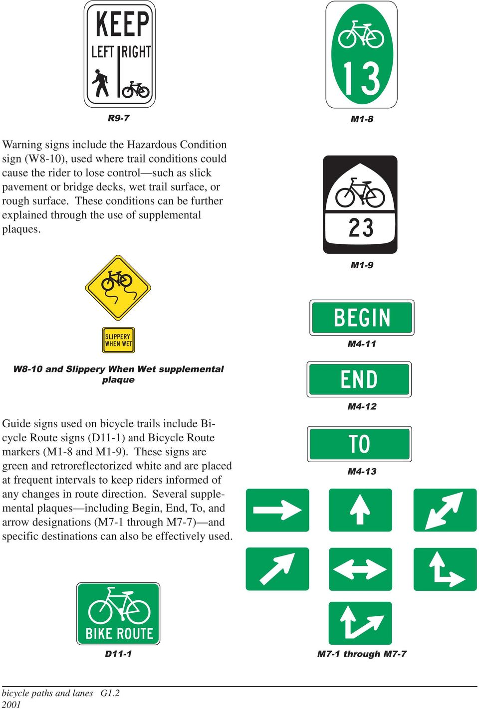 M1-9 M4-11 W8-10 and Slippery When Wet supplemental plaque Guide signs used on bicycle trails include Bicycle Route signs (D11-1) and Bicycle Route markers (M1-8 and M1-9).