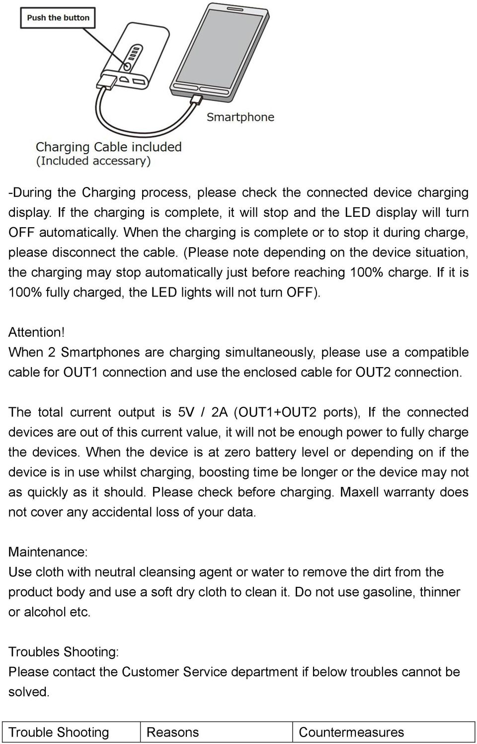 (Please note depending on the device situation, the charging may stop automatically just before reaching 100% charge. If it is 100% fully charged, the LED lights will not turn OFF). Attention!