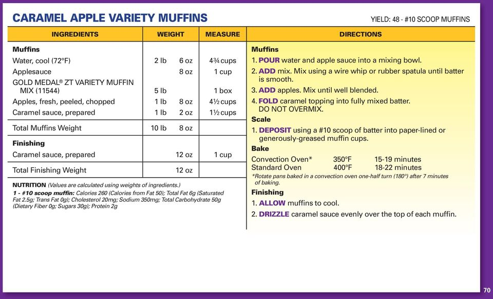 Finishing Weight 12 oz NUTRITION (Values are calculated using weights of ingredients.) 1 - #10 scoop muffin: Calories 260 (Calories from Fat 50); Total Fat 6g (Saturated Fat 2.