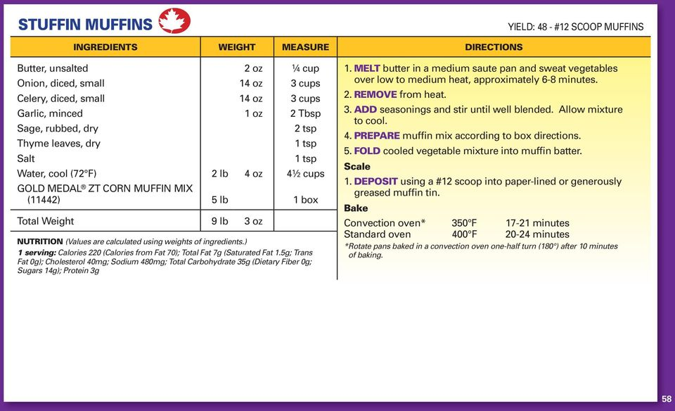 calculated using weights of ingredients.) 1 serving: Calories 220 (Calories from Fat 70); Total Fat 7g (Saturated Fat 1.