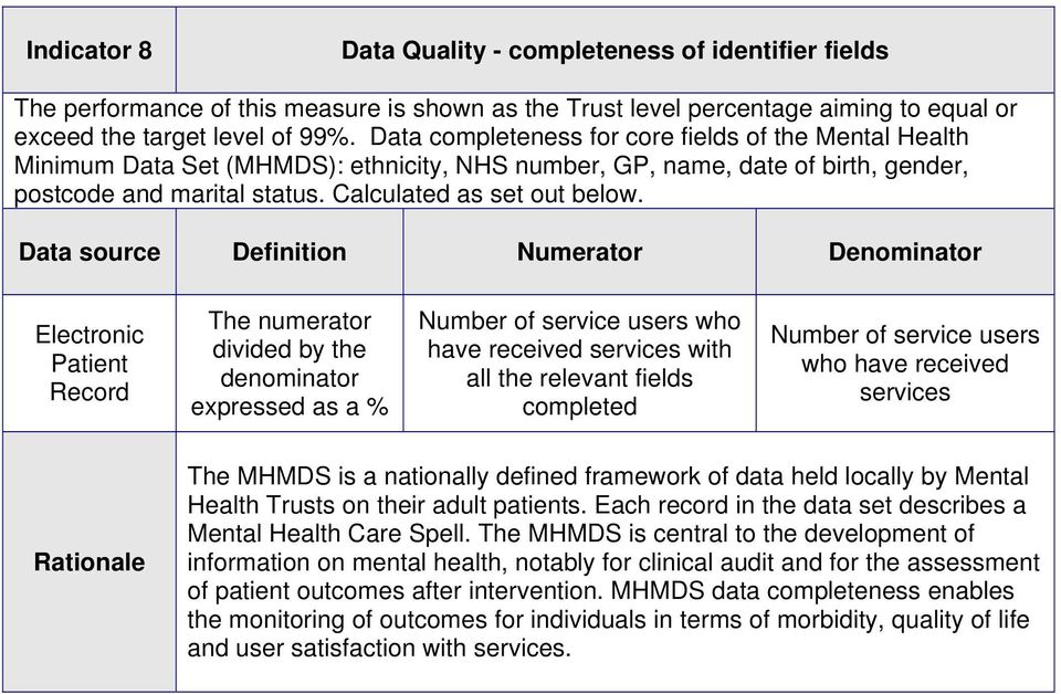 Number of service users who have received services with all the relevant fields completed Number of service users who have received services The MHMDS is a nationally defined framework of data held