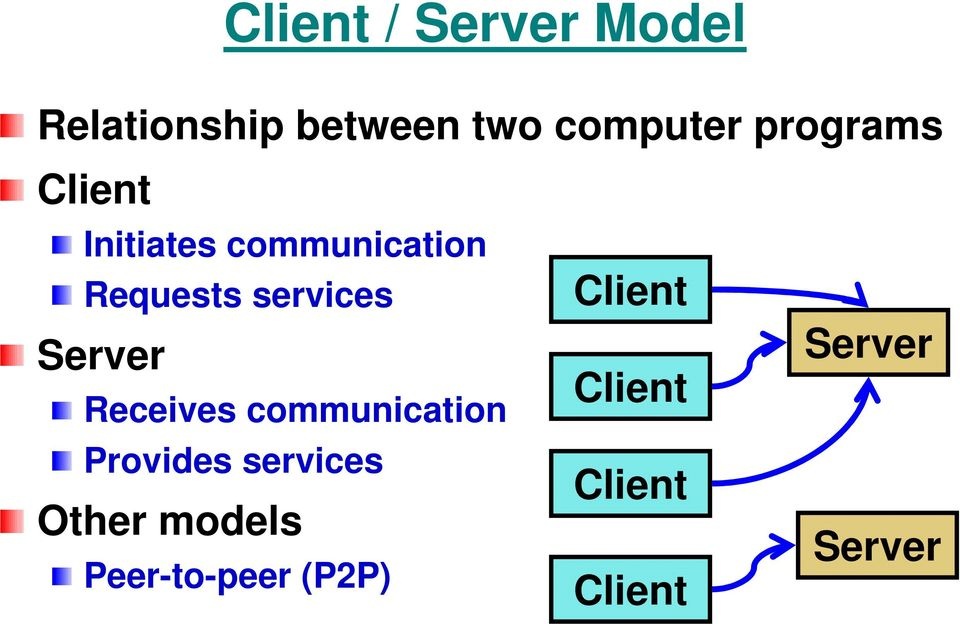 Server Receives communication Provides services Other