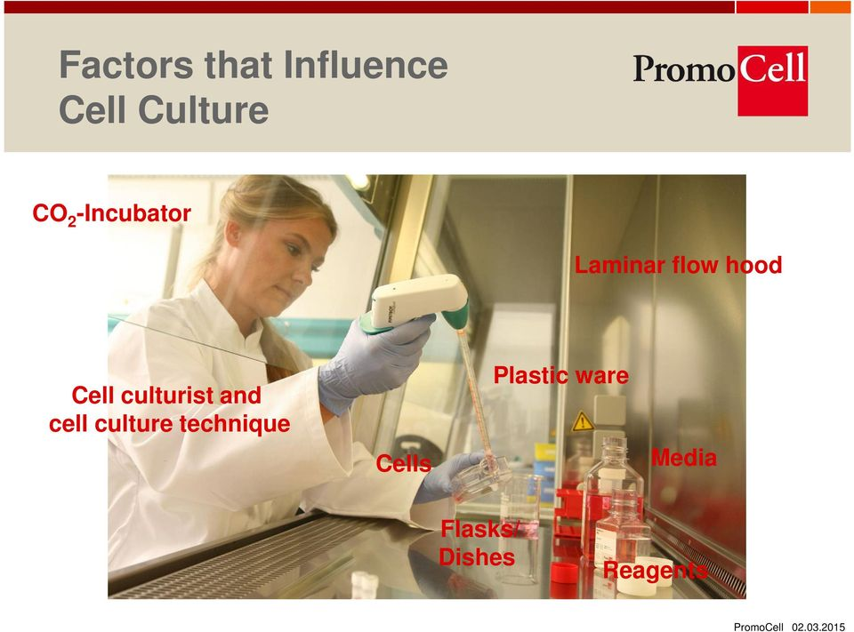 culturist and cell culture technique