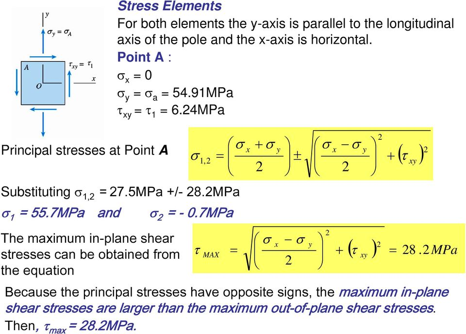 7MPa + y y, + ± ( ) y The maimum in-plane shear stresses can be obtained from the equation y MAX + y ( ) 8.
