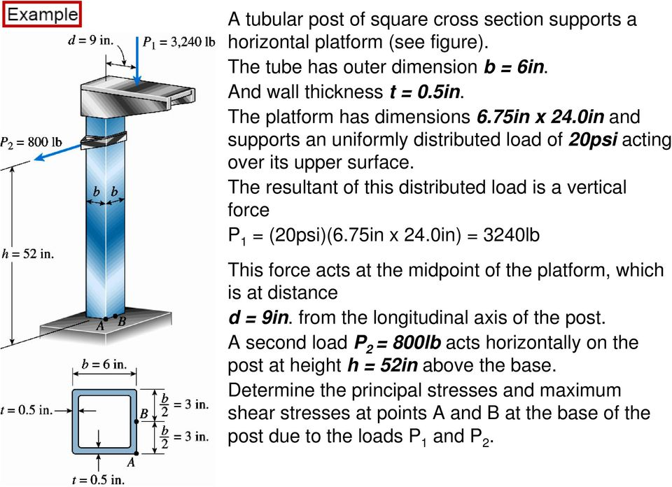 The resultant of this distributed load is a vertical force P (0psi)(6.75in 4.0in) 40lb This force acts at the midpoint of the platform, which is at distance d 9in.