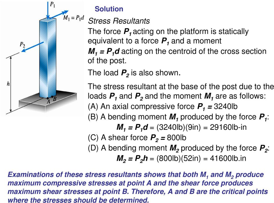 The stress resultant at the base of the post due to the loads P and P and the moment M are as follows: (A) An aial compressive force P 40lb (B) A bending moment M produced by the force P : M P d
