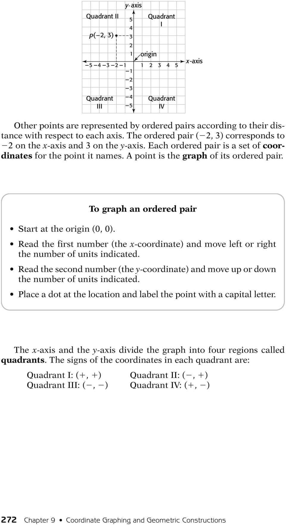 To graph an ordered pair Read the first number (the -coordinate) and move left or right the number of units indicated.