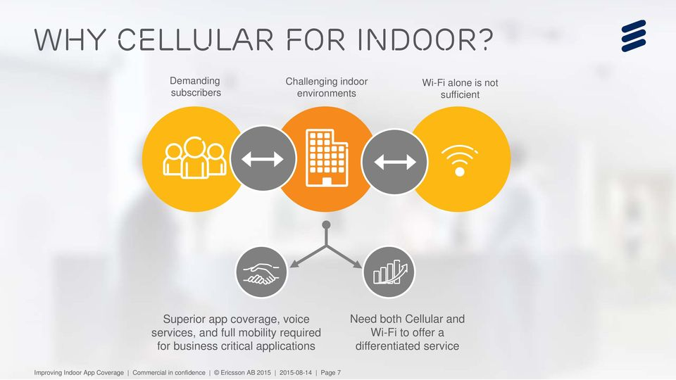 services, and full mobility required for business critical applications Need both Cellular and Wi-Fi to offer a