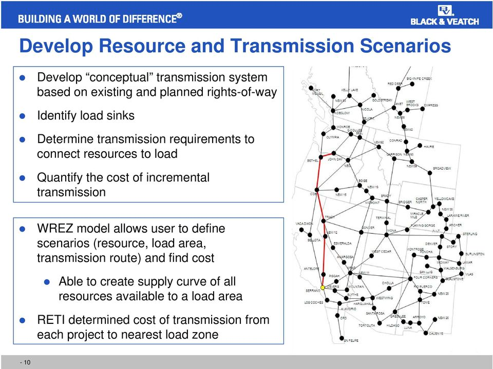 transmission WREZ model allows user to define scenarios (resource, load area, transmission route) and find cost Able to create