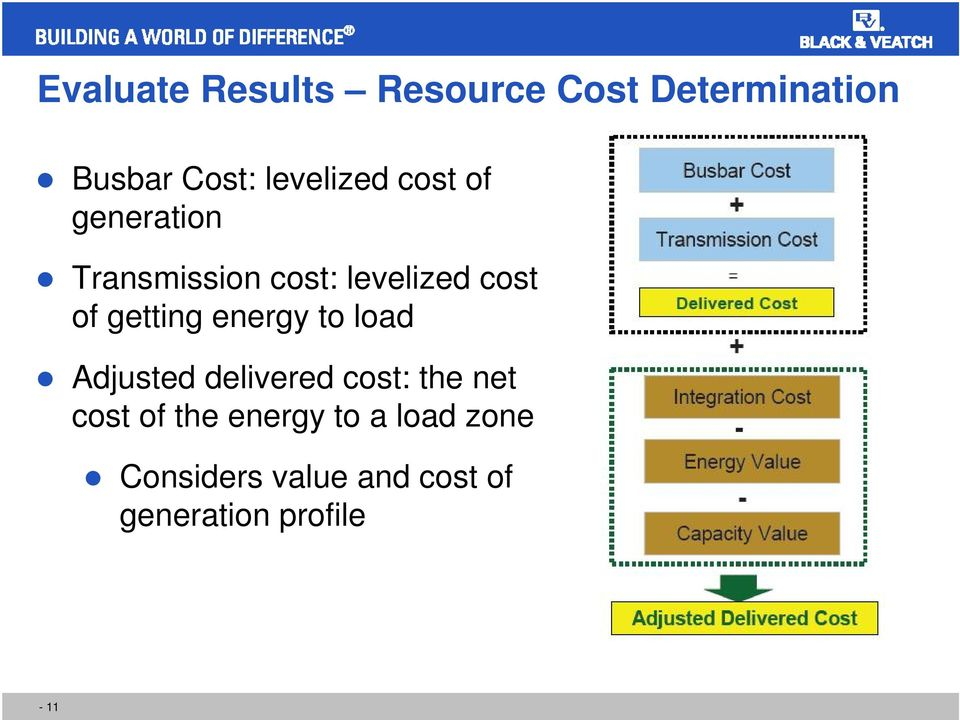 getting energy to load Adjusted delivered cost: the net cost of