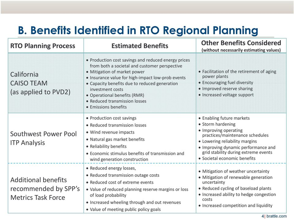 Mitigation of market power Insurance value for high impact low prob events Capacity benefits due to reduced generation investment costs Operational benefits (RMR) Reduced transmission losses