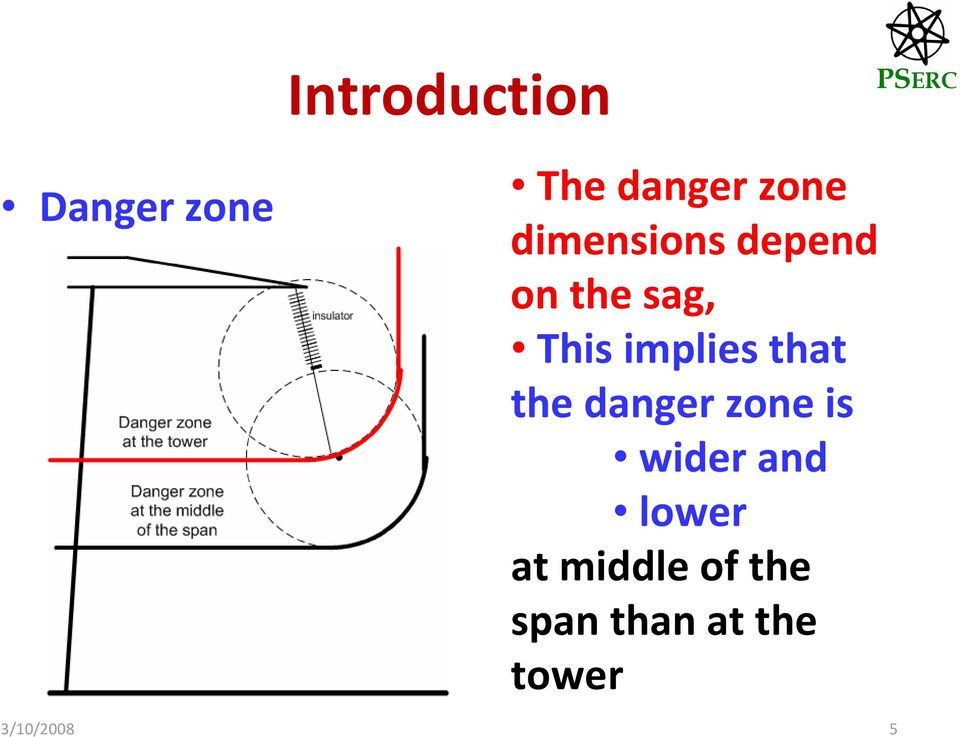 that the danger zone is wider and lower at