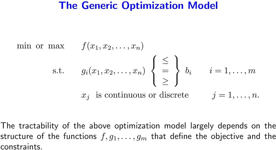 The tractability of the above optimization model largely depends on the
