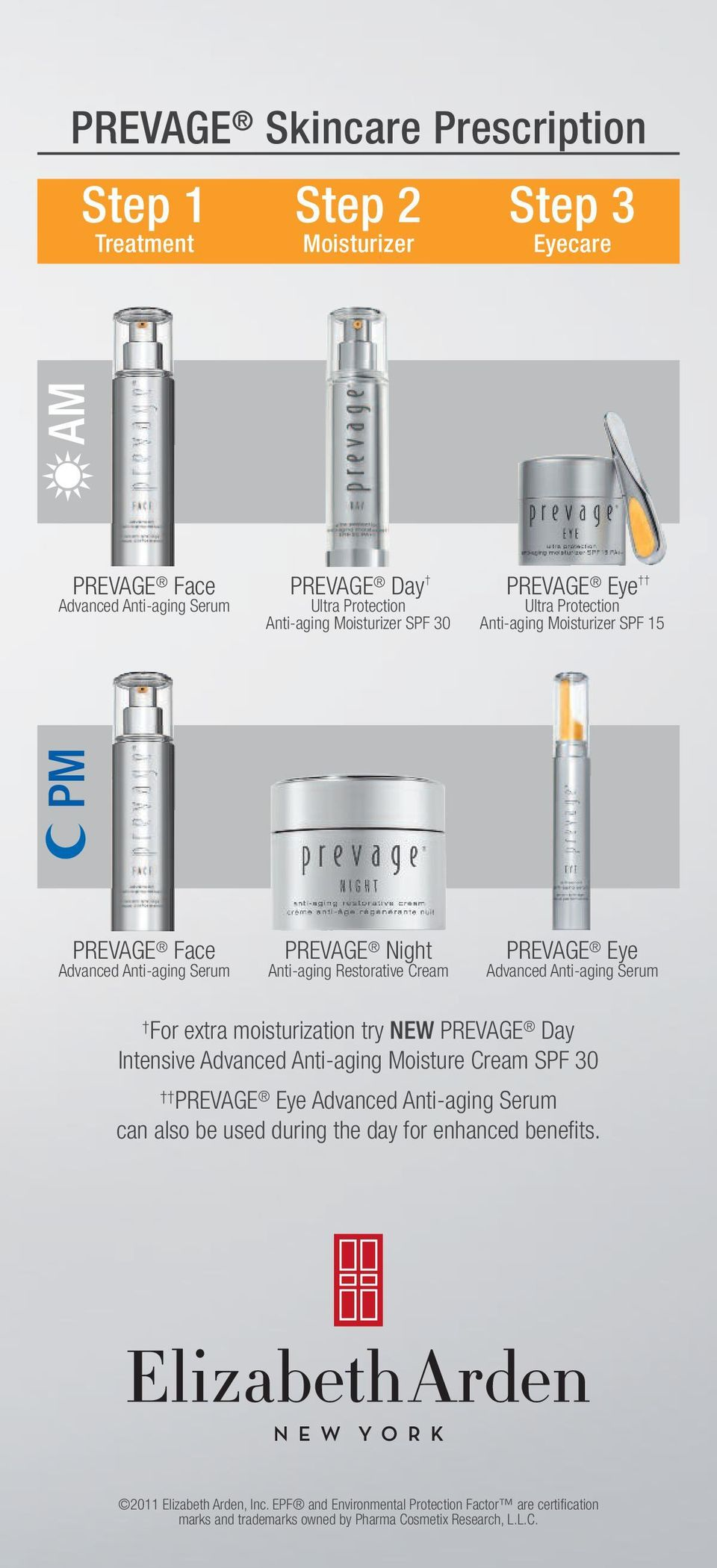 Anti-aging Serum For extra moisturization try NEW PREVAGE Day Intensive Advanced Anti-aging Moisture Cream SPF 30 PREVAGE Eye Advanced Anti-aging Serum can also be used during