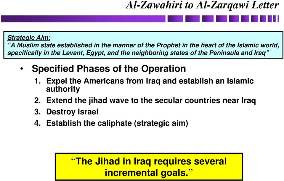 the Operation 1. Expel the Americans from Iraq and establish an Islamic authority 2.