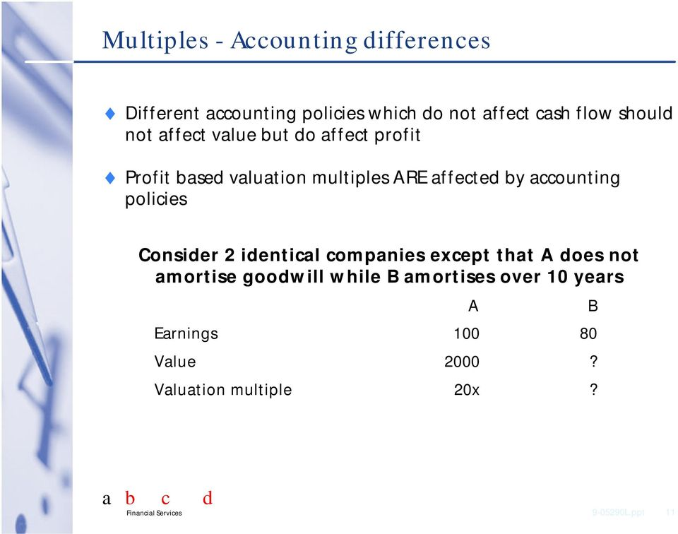 accounting policies Consider 2 identical companies except that A does not amortise goodwill while B