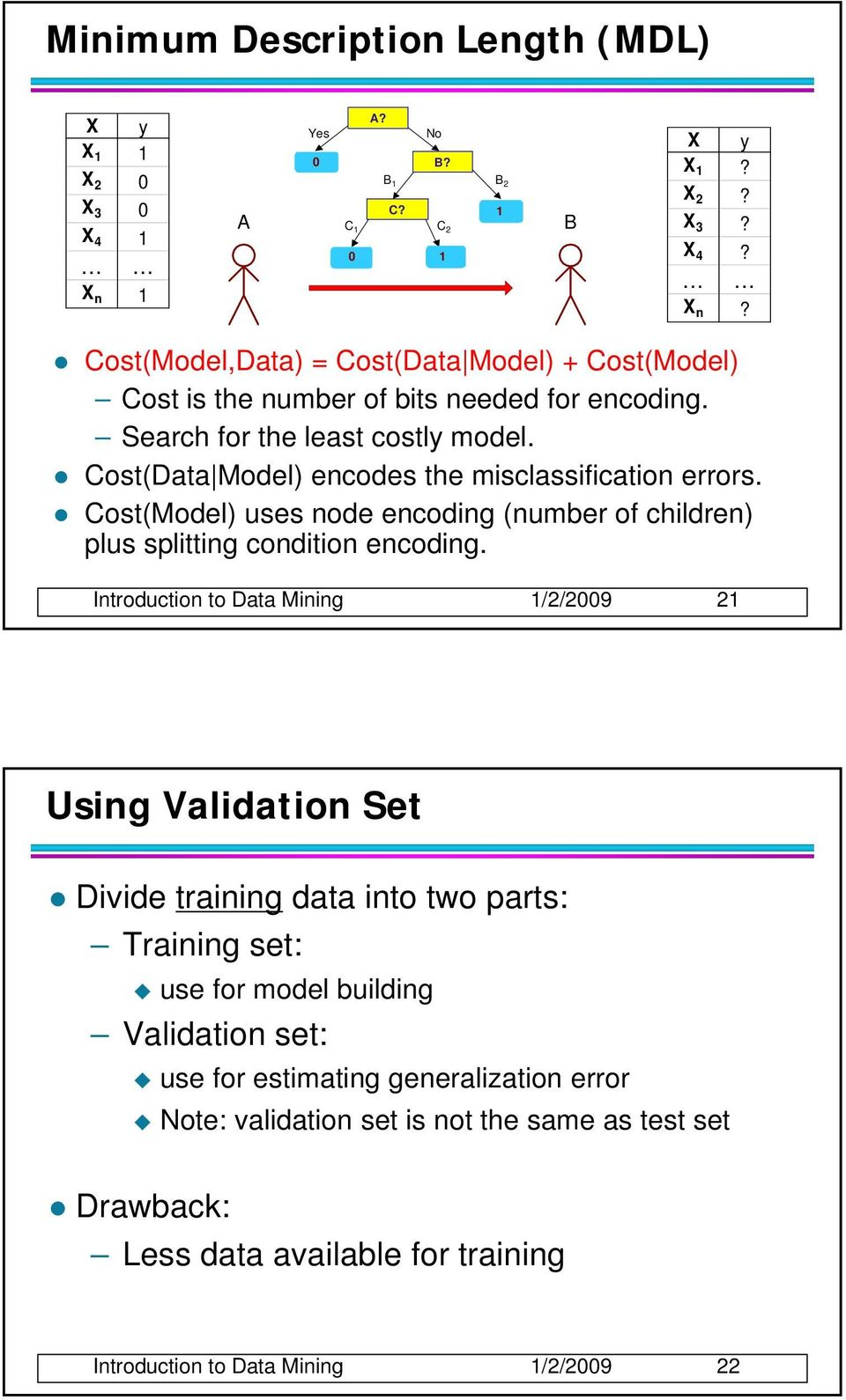 Introduction to Data Mining 1//009 1 Using Validation Set Divide training data into two parts: Training set: use for model building Validation set: use for estimating