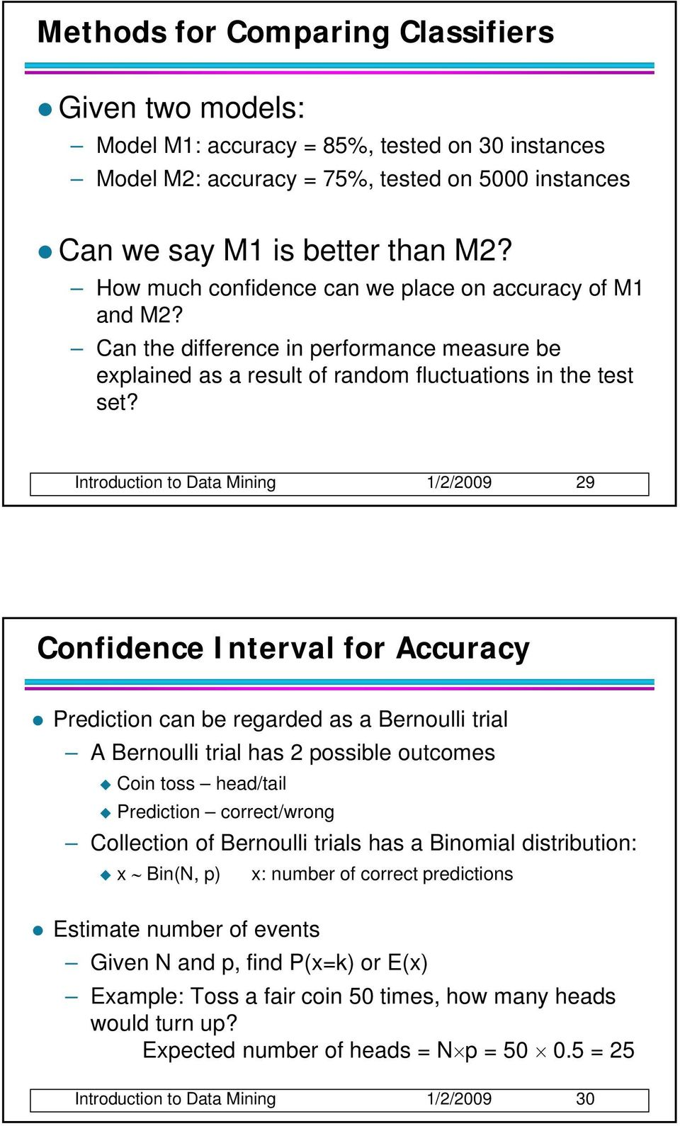 Introduction to Data Mining 1//009 9 Confidence Interval for Accuracy Prediction can be regarded as a Bernoulli trial A Bernoulli trial has possible outcomes Coin toss head/tail Prediction