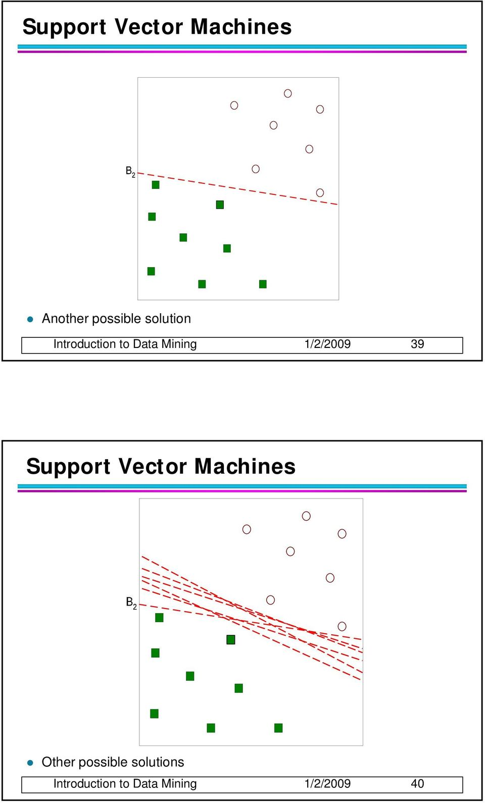 39 Support Vector Machines Other possible