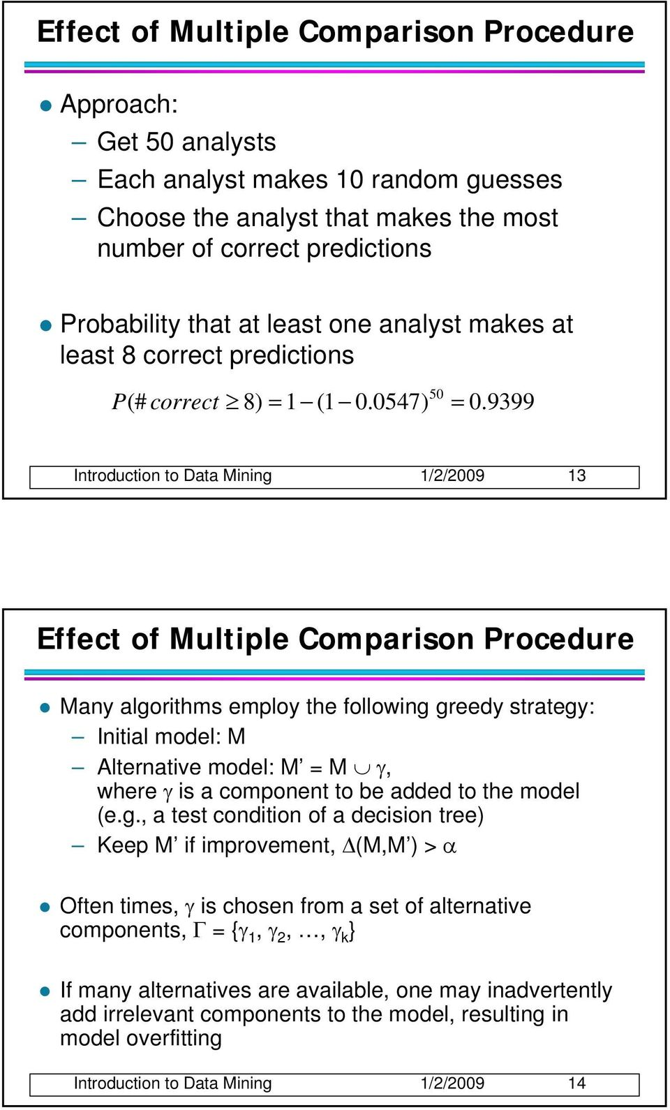 9399 Introduction to Data Mining 1//009 13 Effect of Multiple Comparison Procedure Many algorithms employ the following greedy strategy: Initial model: M Alternative model: M = M γ, where γ is a