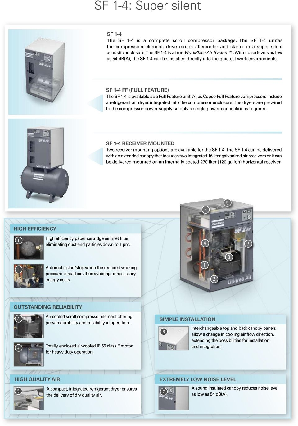 SF - FF (FULL FEATURE) The SF - is available as a Full Feature unit. Atlas Copco Full Feature compressors include a refrigerant air dryer integrated into the compressor enclosure.