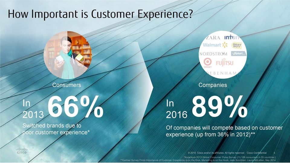 experience* Companies In 89% 2016 Of companies will compete