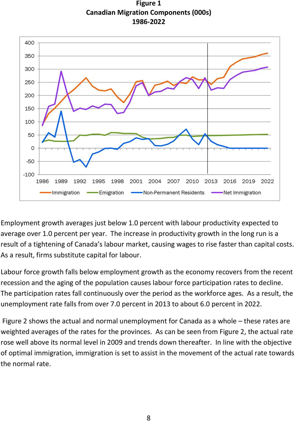 The increase in productivity growth in the long run is a result of a tightening of Canada s labour market, causing wages to rise faster than capital costs.