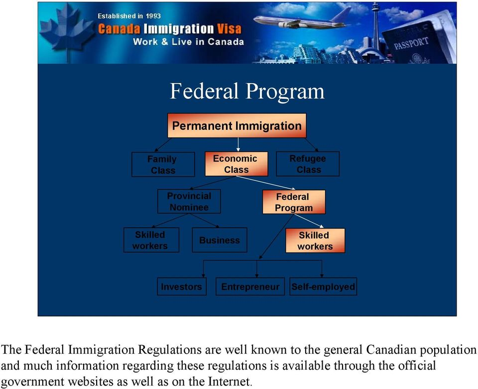 Immigration Regulations are well known to the general Canadian population and much information