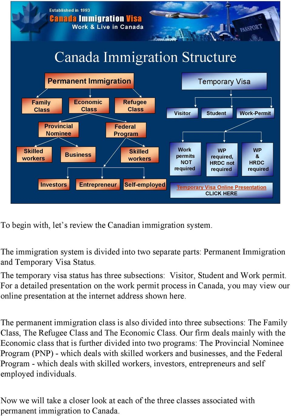 immigration system. The immigration system is divided into two separate parts: Permanent Immigration and Temporary Visa Status.