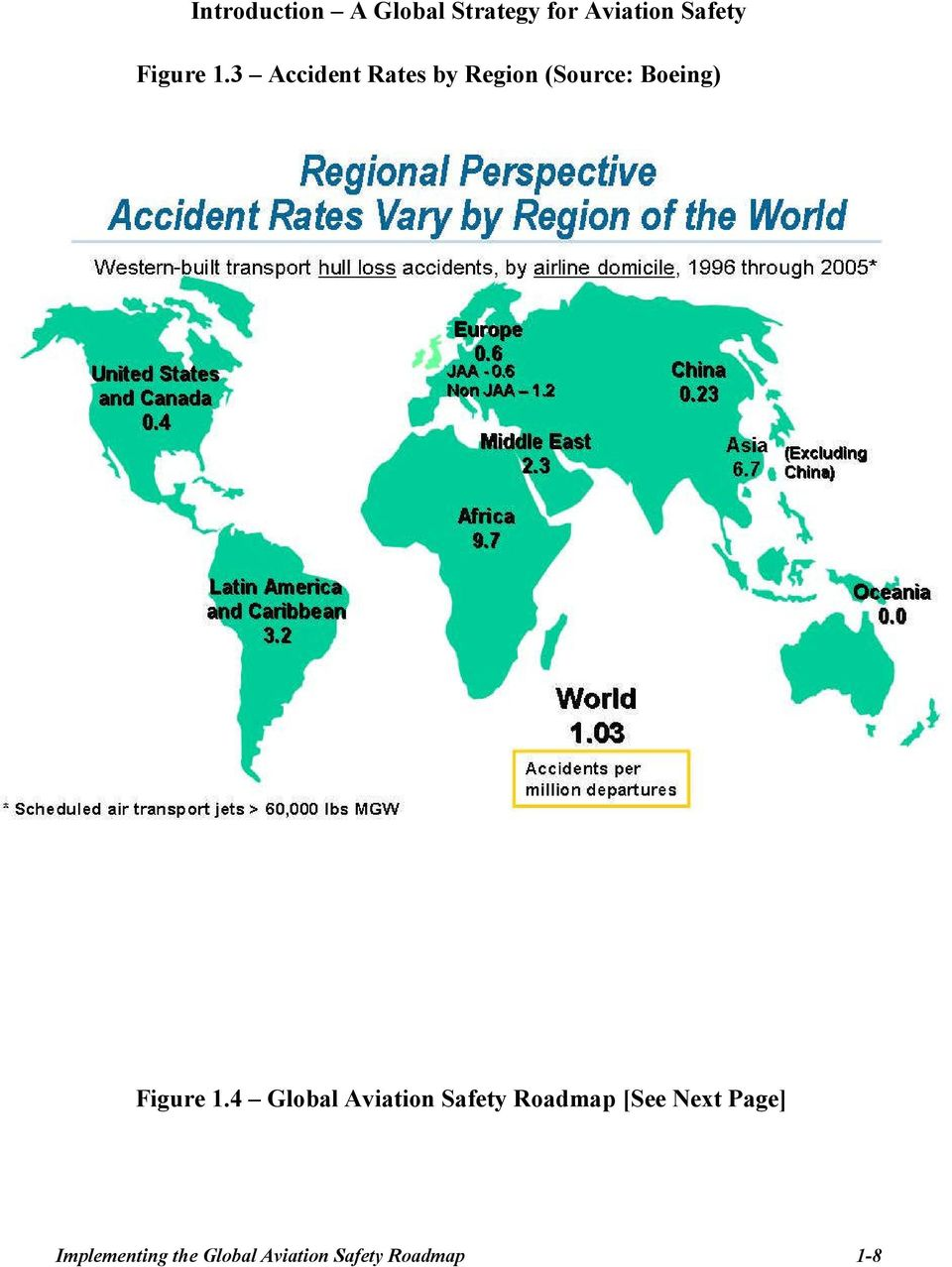 3 Accident Rates by Region (Source: Boeing) 4 Global