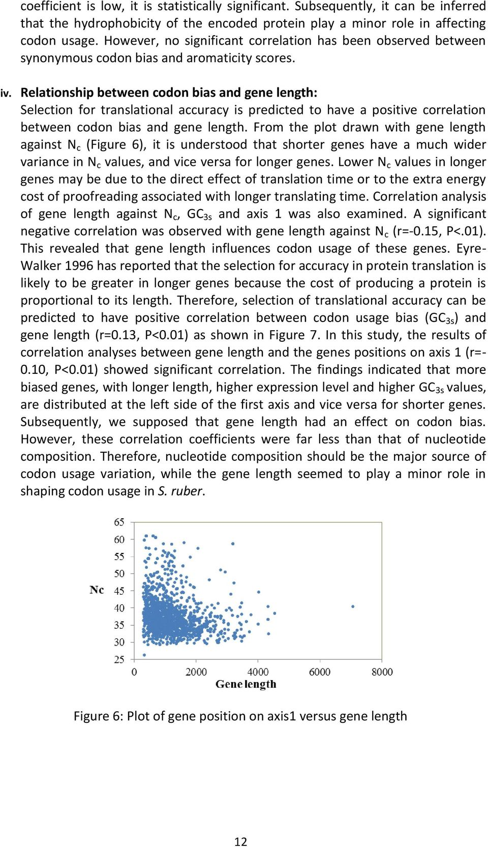 Relationship between codon bias and gene length: Selection for translational accuracy is predicted to have a positive correlation between codon bias and gene length.