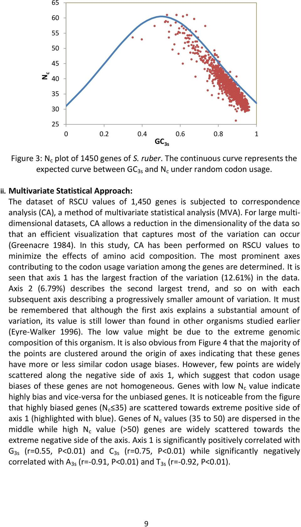 Multivariate Statistical Approach: The dataset of RSCU values of 1,450 genes is subjected to correspondence analysis (CA), a method of multivariate statistical analysis (MVA).