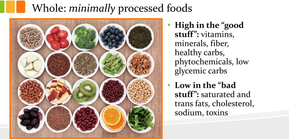 phytochemicals, low glycemic carbs Low in the bad