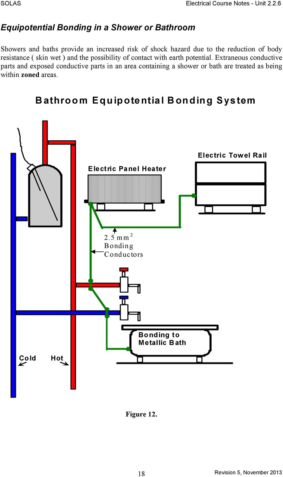 Extraneous conductive parts and exposed conductive parts in an area containing a shower or bath are treated as being within