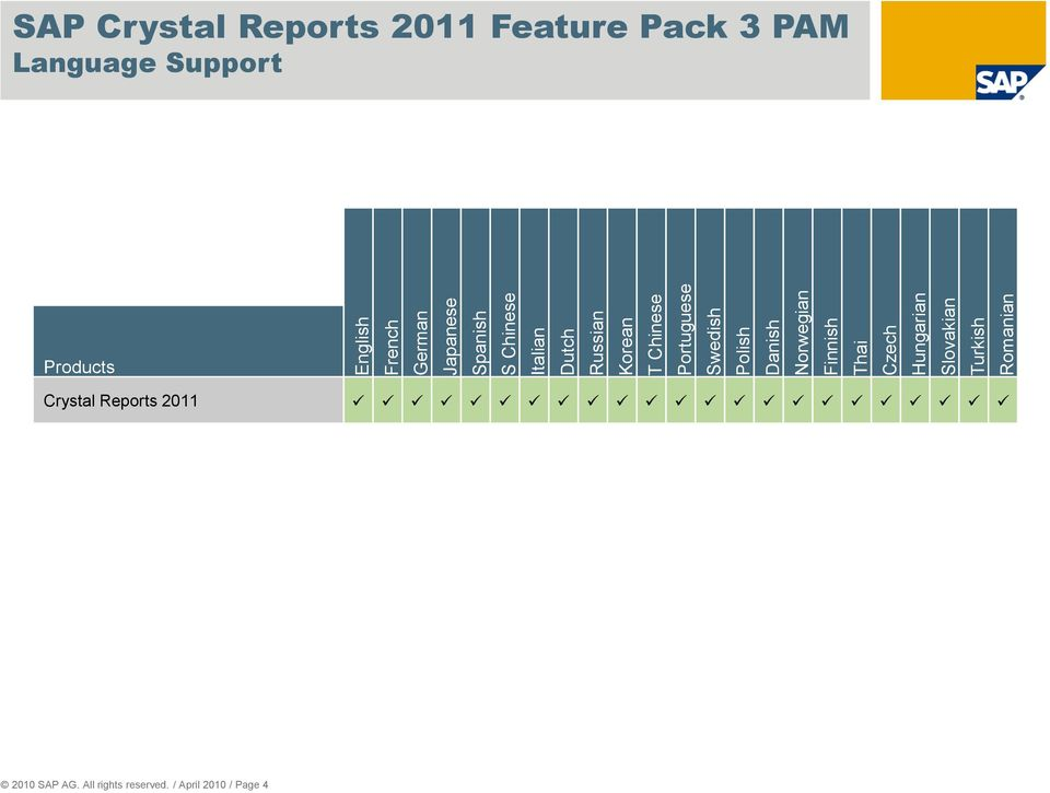 Slovakian Turkish Romanian SAP Crystal Reports 2011 Feature Pack 3 PAM Language