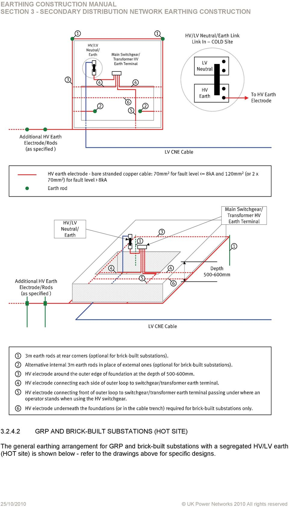 earthing arrangement for GRP and brick-built substations