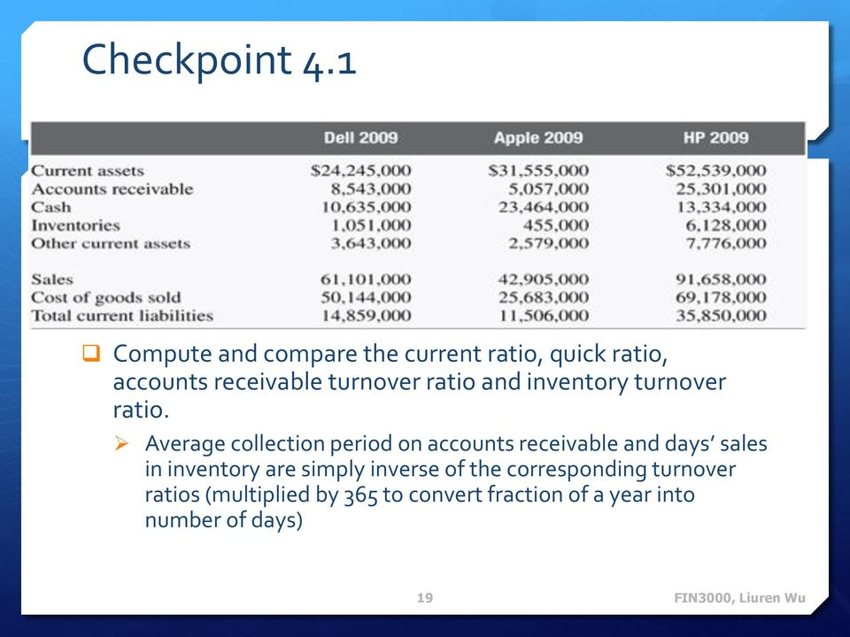 ratio and inventory turnover ratio.