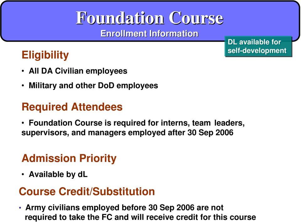 supervisors, and managers employed after 30 Sep 2006 Admission Priority Available by dl Course