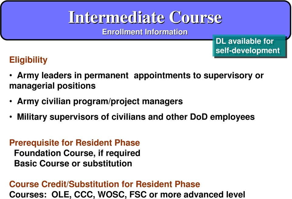 supervisors of civilians and other DoD employees Prerequisite for Resident Phase Foundation Course, if required